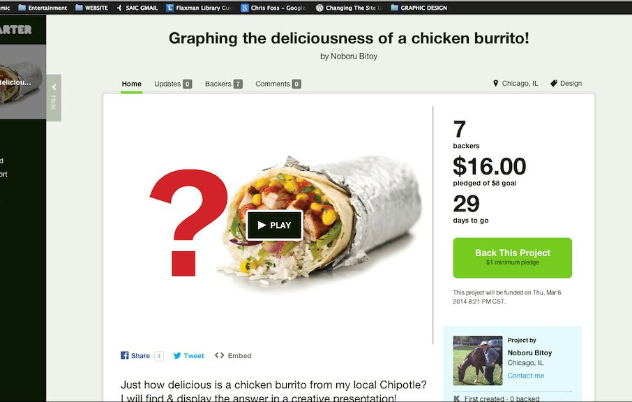Graphing the Deliciousness of a Chicken Burrito